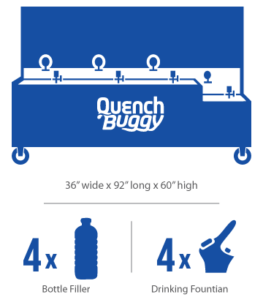 Quench Cart